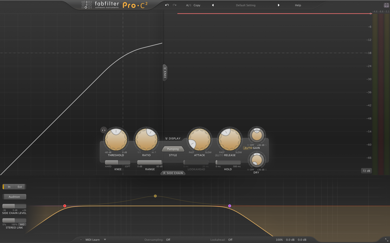 FabFilter Pro-C 2 [Review]