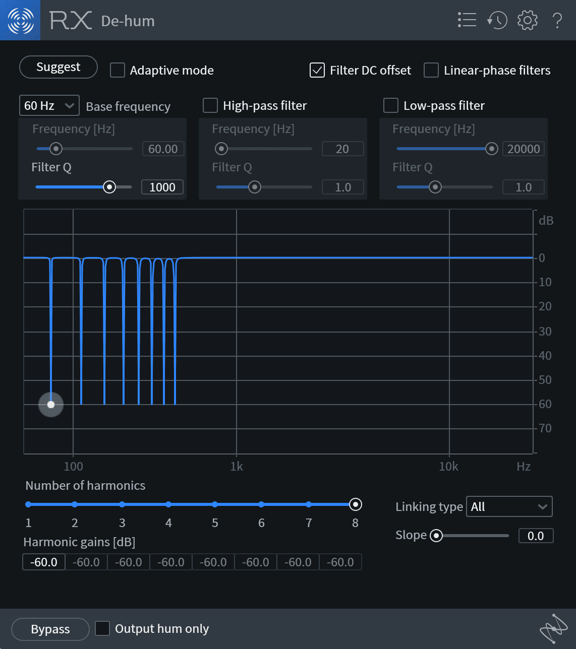 iZotope RX7 Review: A Truly Innovative, Original Toolbelt For Audio